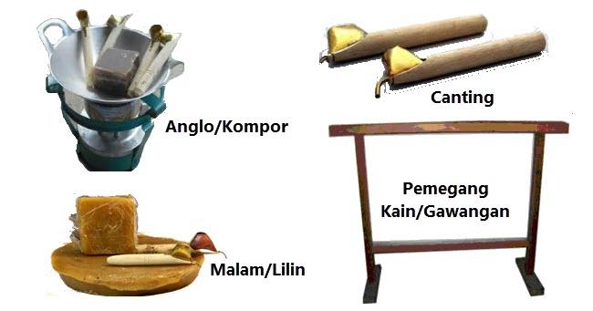 alat canting batik